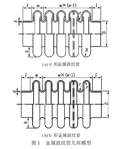 建筑模型结构力学图