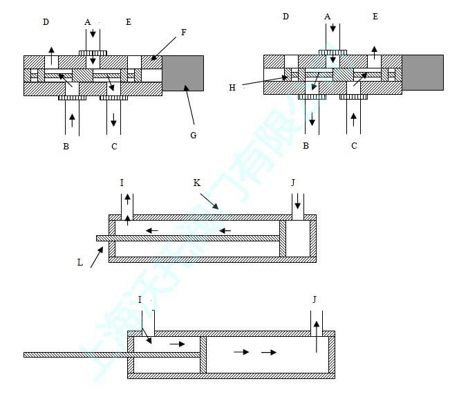 >电磁阀工作原理,电磁阀工作原理图例