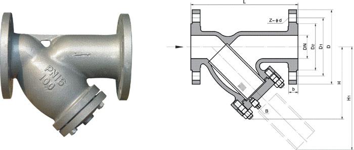 y型过滤器通常安装在减压阀,泄压阀,截止阀(比如室内暖气管路的进水