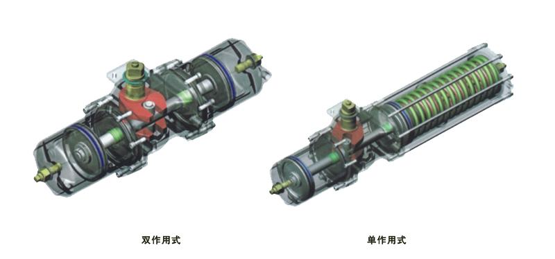 双作用气动执行器,单作用气动执行器